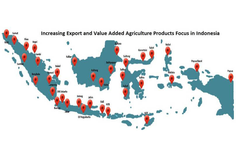 2019 Indonesia's Agriculture Development Plan