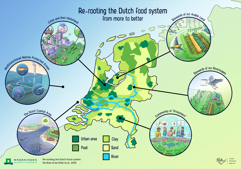 Re-rooting the Dutch Food System_1